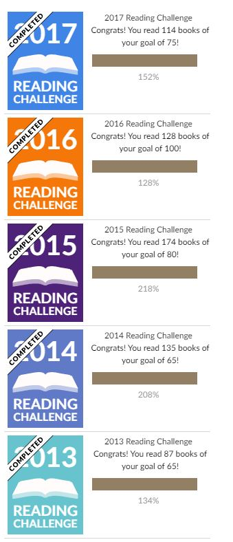 Goodreads-Alltime-Results-Reading-Challenge